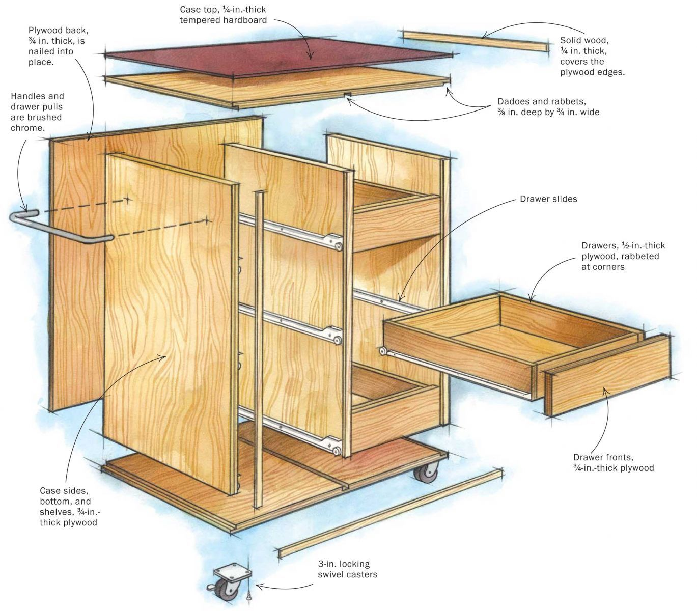 Kitchen Cabinet Layout Tools Plywood Shop Projects Shopnotes Magazine Storage