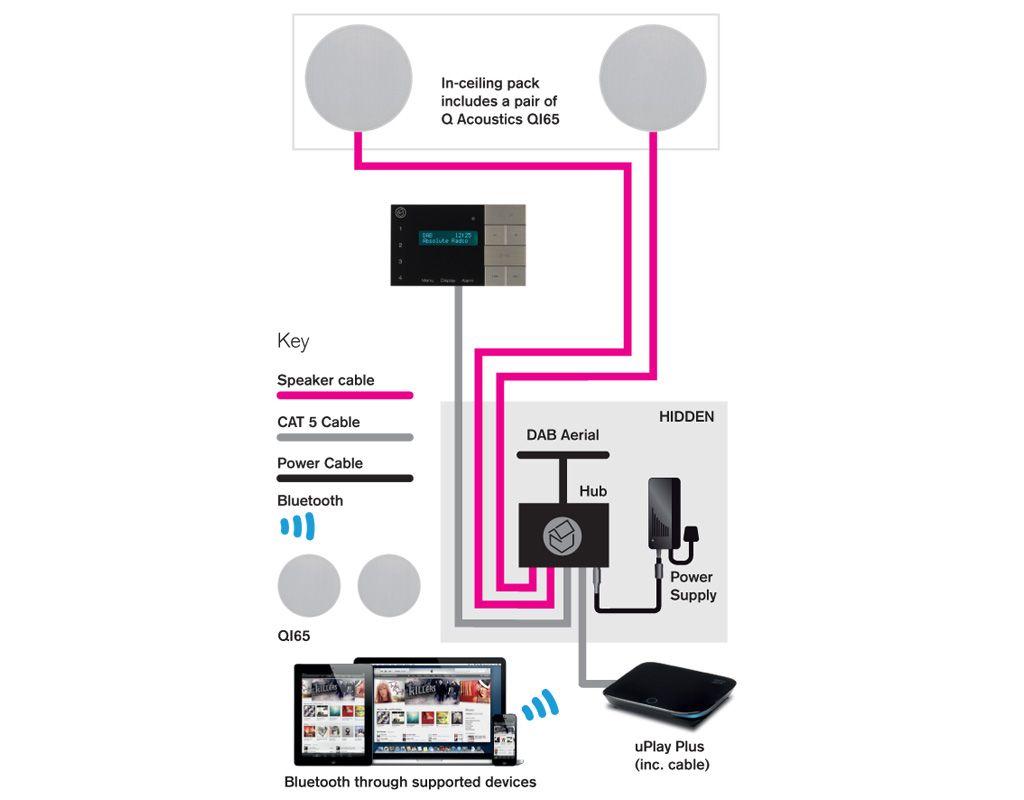 25v speaker wiring diagram