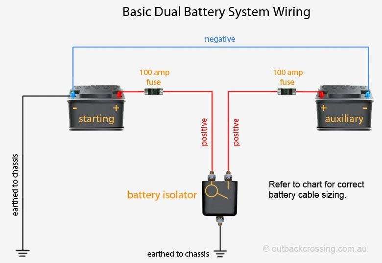 boat dual battery wiring diagram alternator