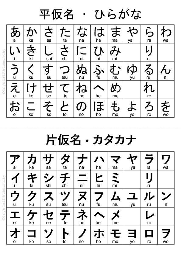 Printable katakana and hiragana chart Japanese Pinterest - hiragana alphabet chart