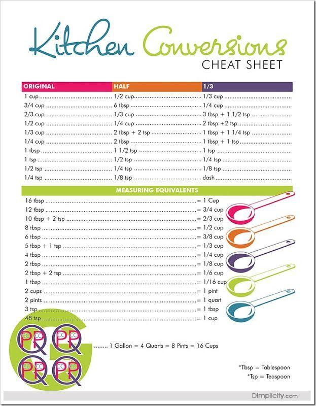 Cooking Conversion Chart Kitchen Measurements Conversion And - cooking conversion chart