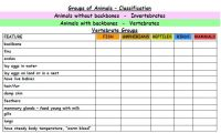 Animal Classification Printables | classification of ...