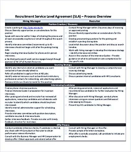 Recruitment Service Level Agreement Template , Service Level - service level agreement template