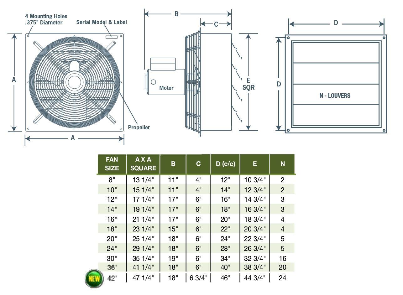 Exhaust fan size chart bathroom