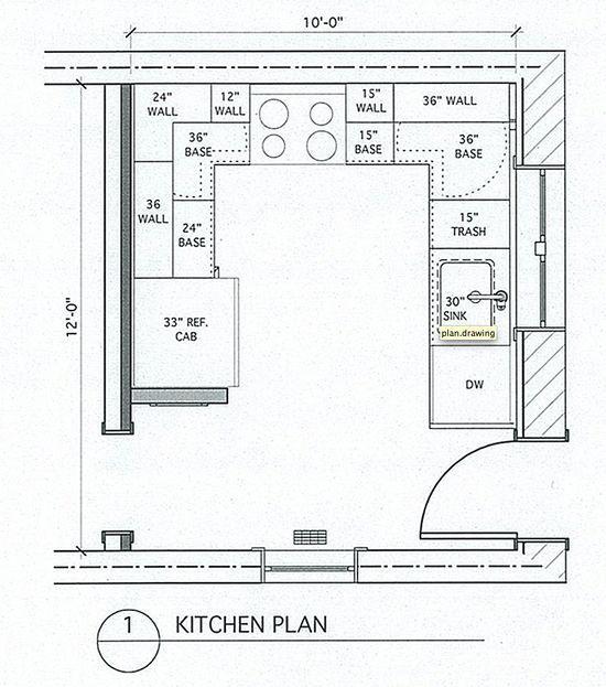 Kitchen designs for the budding chef Work triangle, Triangles - kitchen cabinet layout designer