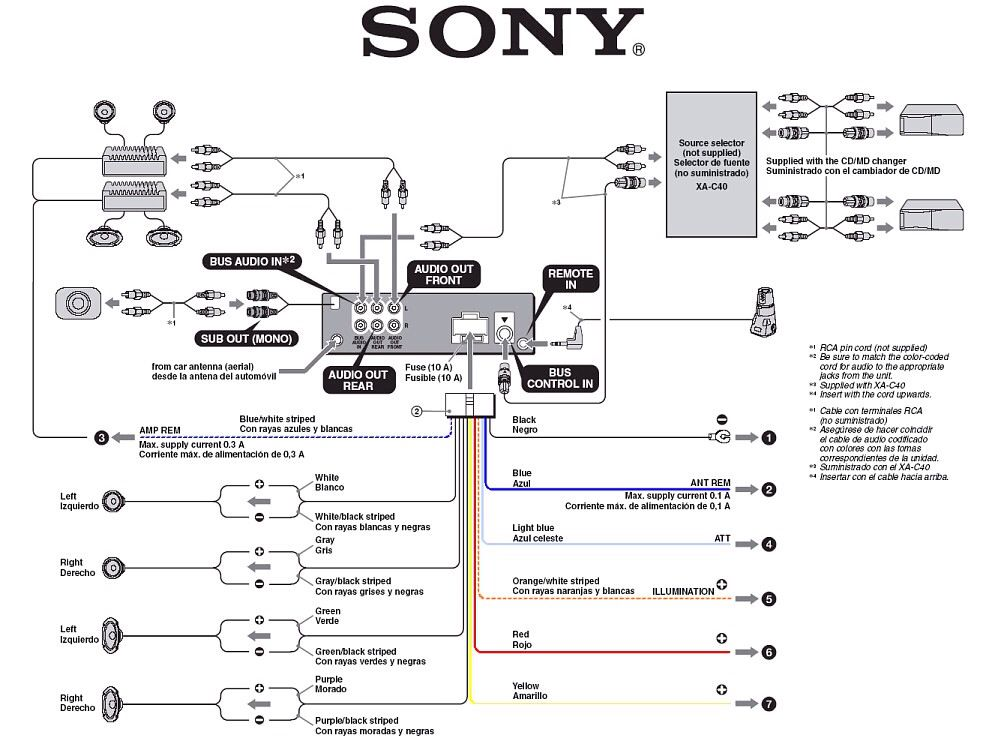 sony radio wiring reverse in