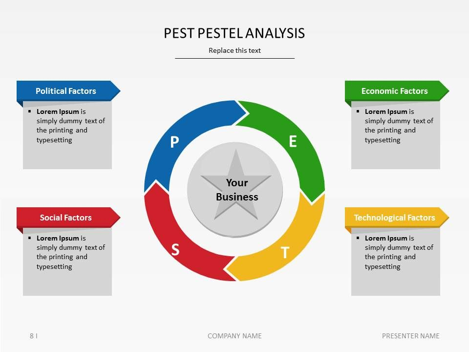 "pest analysis of mattel toys External analysis chris hoffman choffmanwestminstercollegeedu and toys ""r"" us also made up 43% of mattel's net sales."