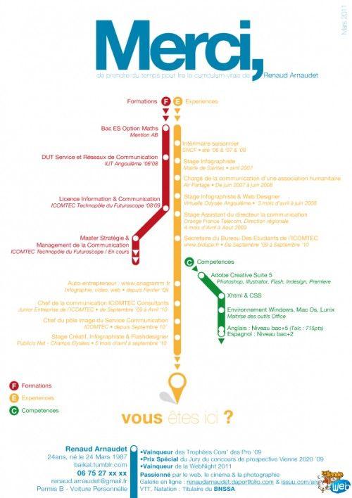 cv original metro