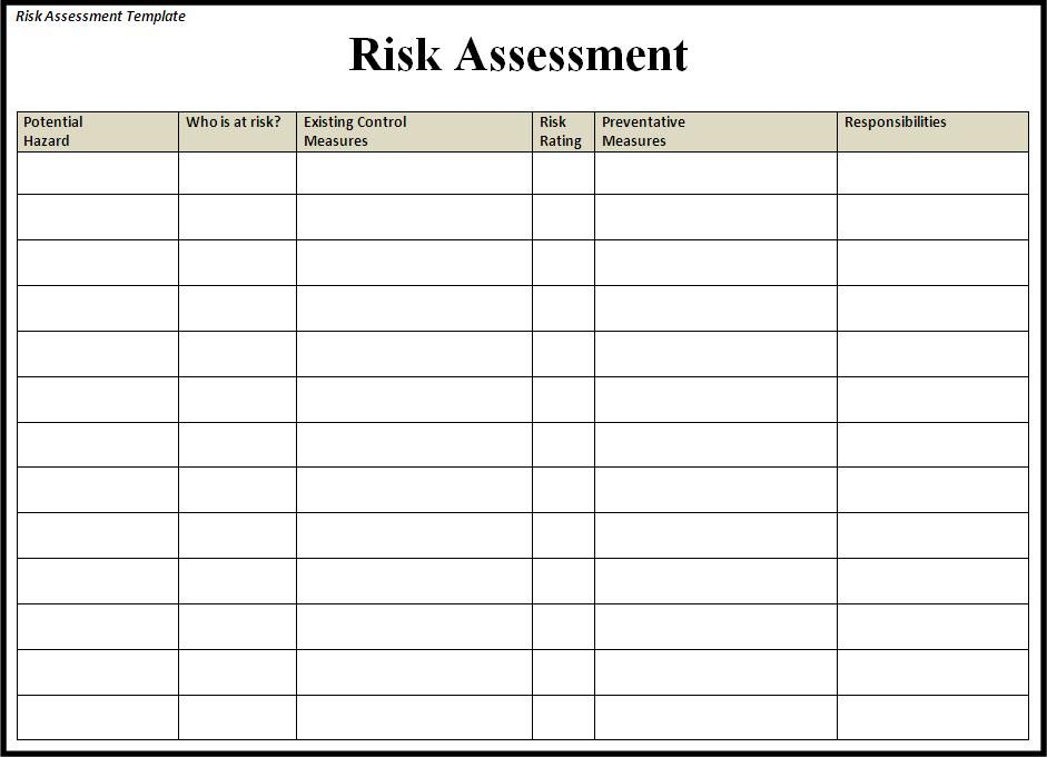 risk analysis template