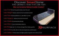 Best 25+ Granite overlay ideas on Pinterest | Granite ...