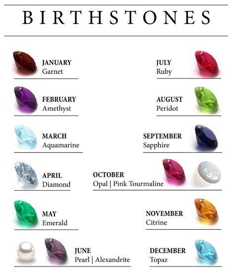 Birthstone Chart Template Filename Birthstone Jul-Dec Bmp - birthstone chart template