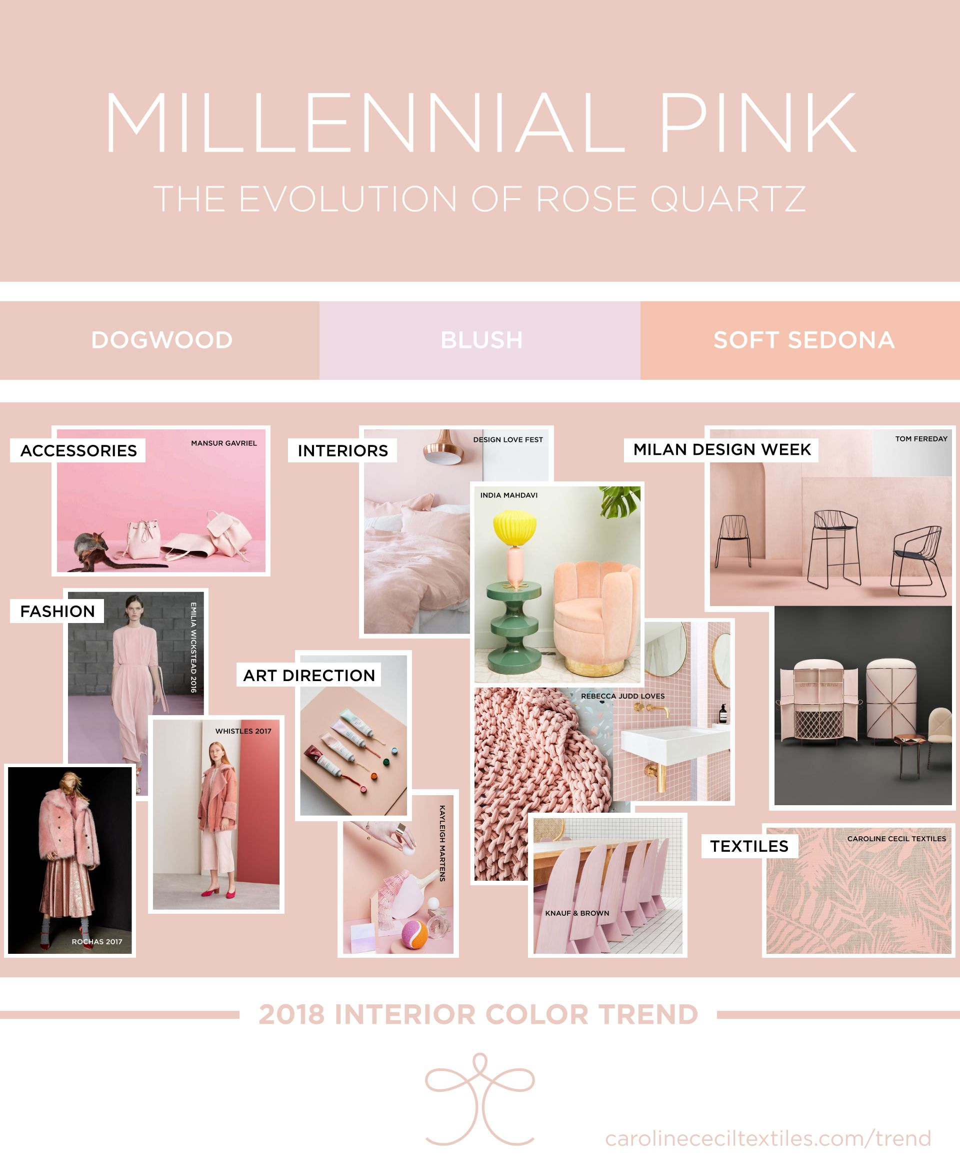 2018 Home Decor Color Trends Interior Color Trends 2018 Millenial Pink Fashion