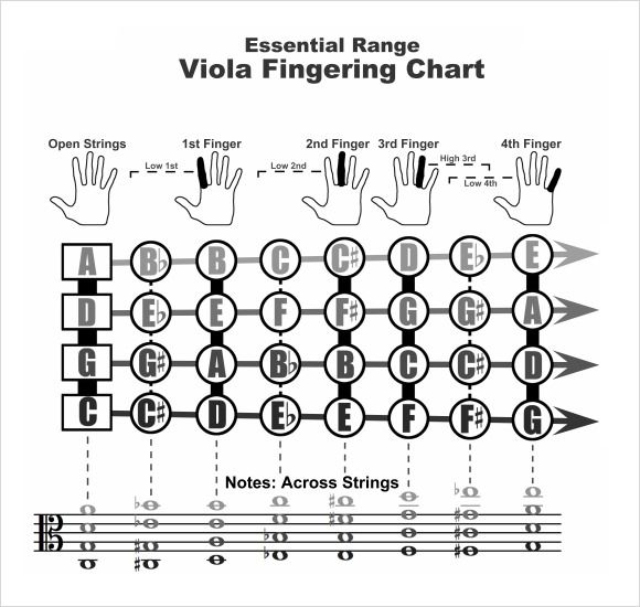 Essential Range Violin Fingering Chart beginner violin Pinterest - violin fingering chart