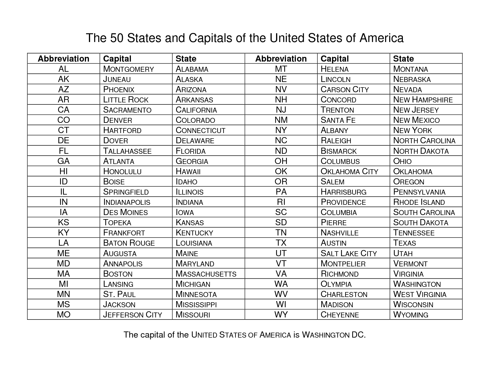 Name State Capitals Quiz - Map of united states quiz game