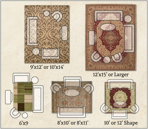 area rug size and placement easy how to diagrams living room - rug sizes for living room