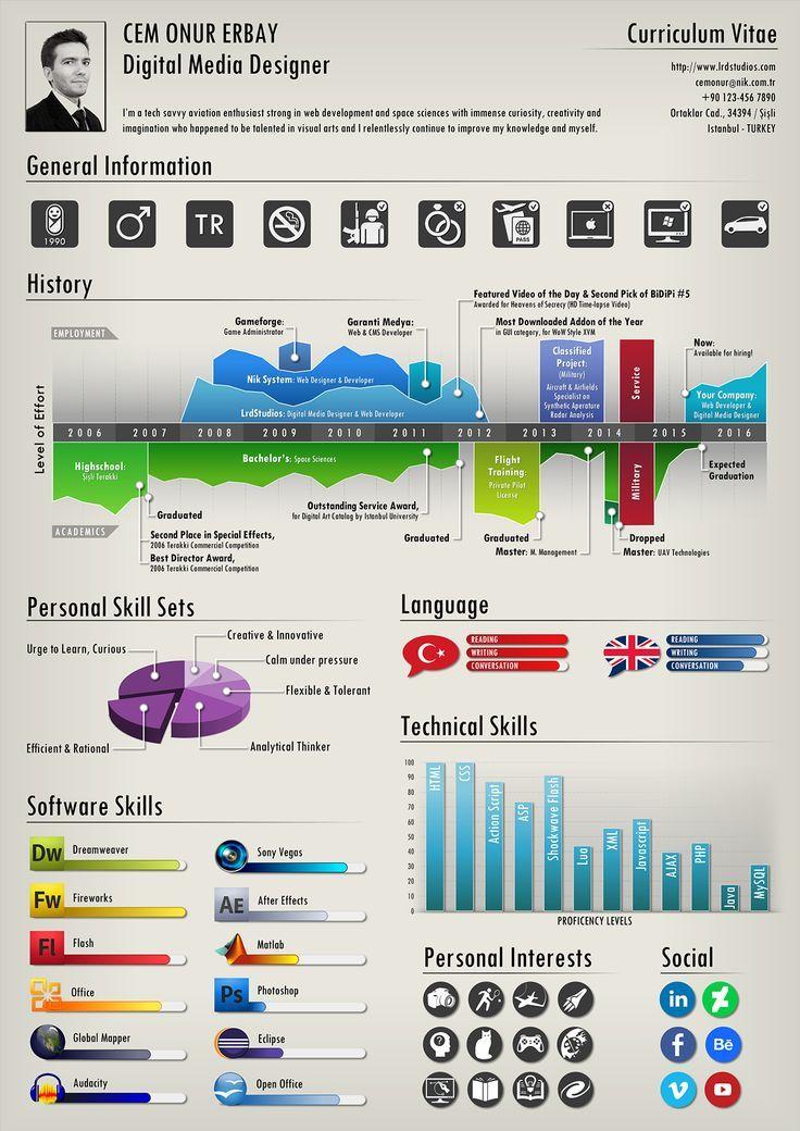RESUME infographic」的圖片搜尋結果 Graphic Design Pinterest - examples of cv