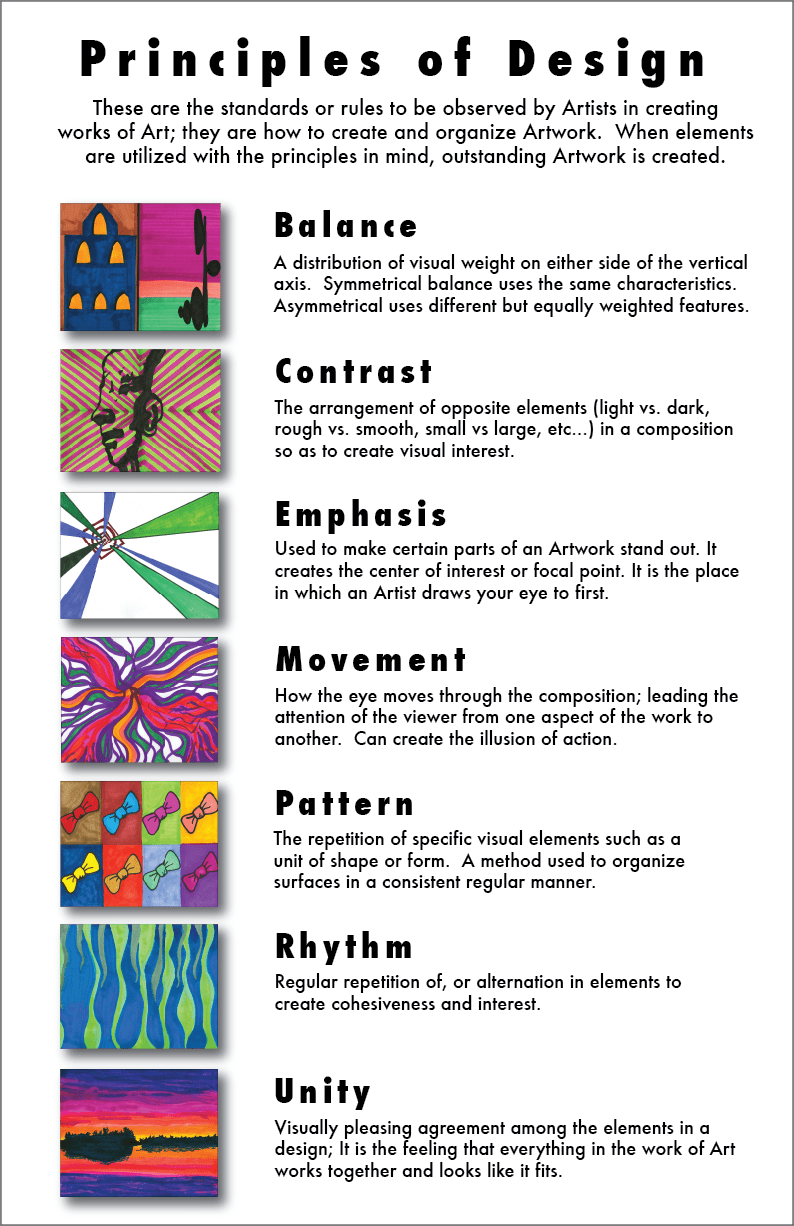 Elements of a poster design - Download
