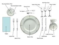 place setting chart | THE DINNER PARTY | Pinterest | Place ...