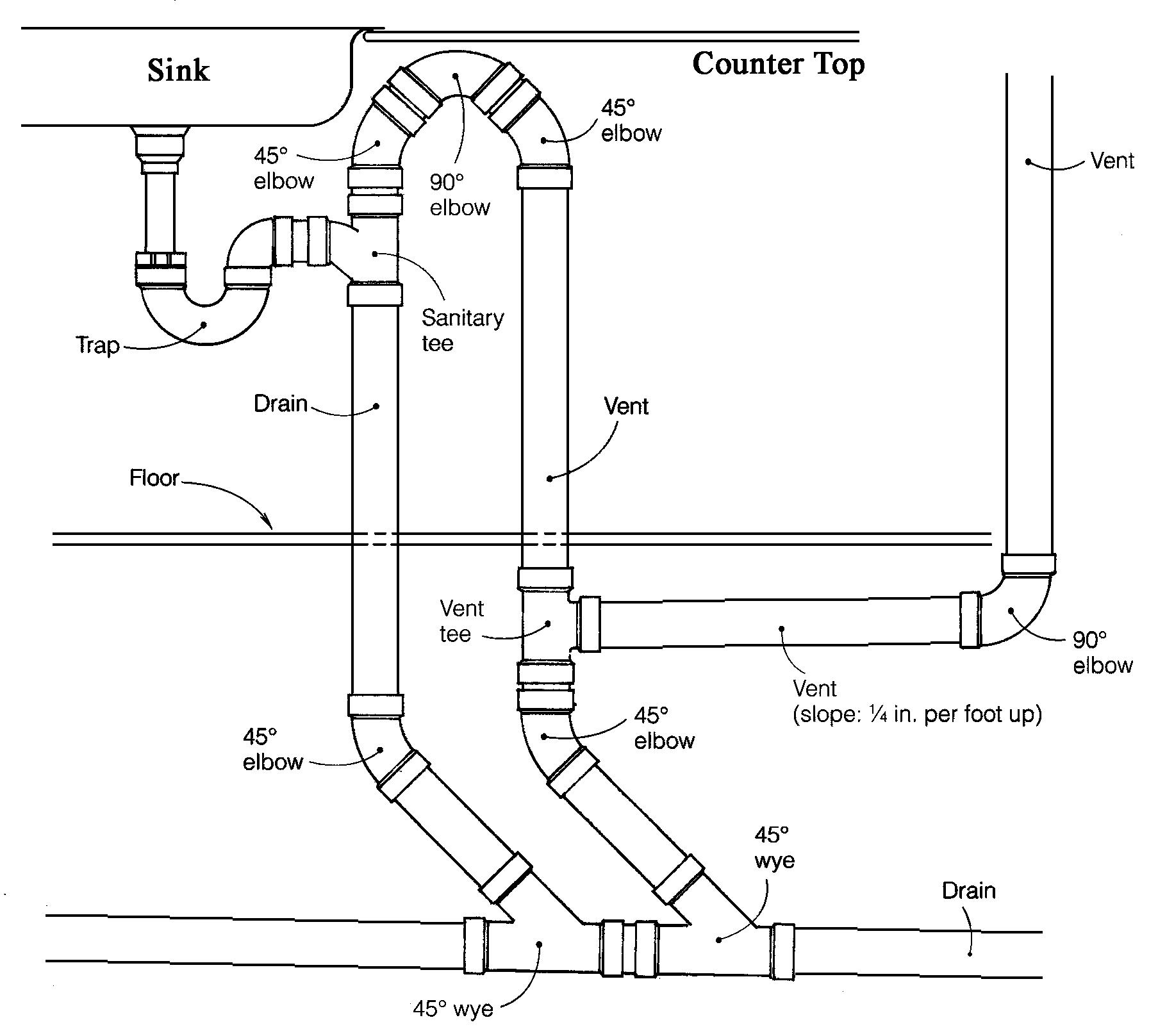Connection Kitchen Sink Drain Diagram