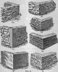 Best 25+ Stone masonry ideas on Pinterest | Painted stone ...