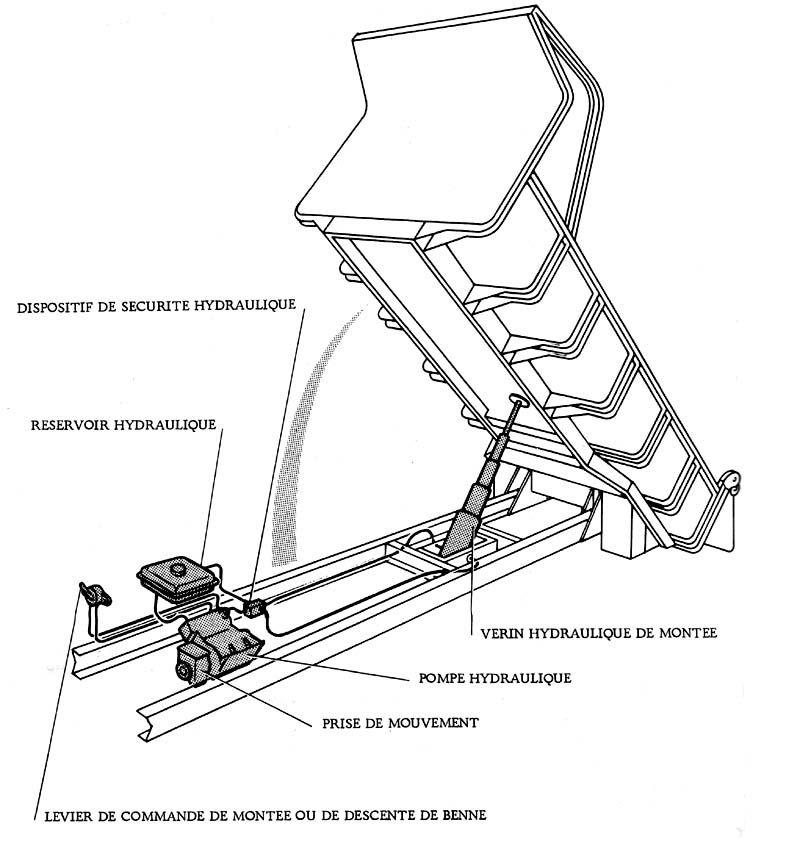 alfa romeo schema cablage d'un moteur