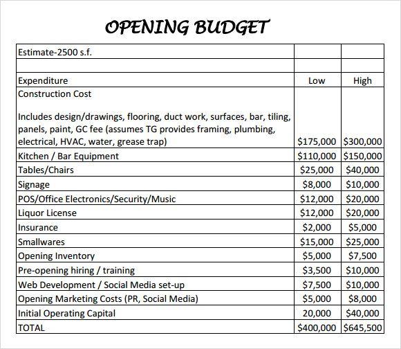 Restaurant Budget Sample , Restaurant Budget Template , Usages of - sample budget planner