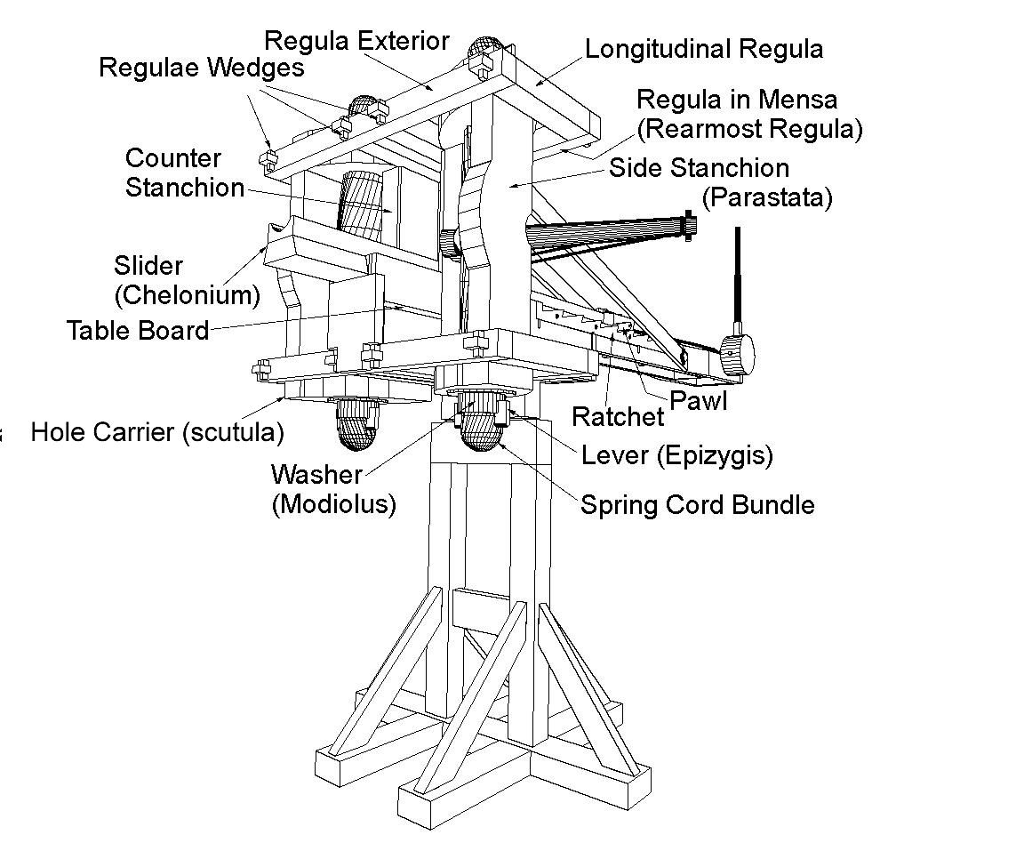 pin medieval catapult diagram on pinterest