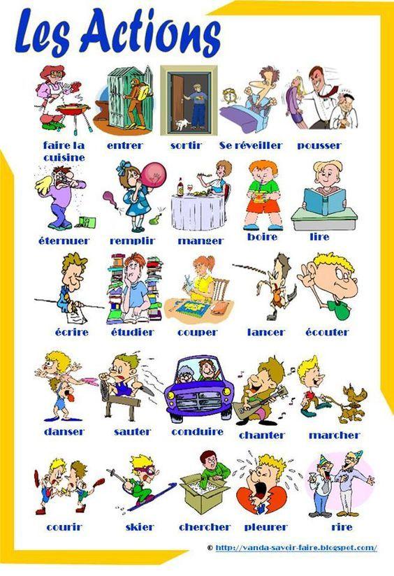 liste verbe action cv anglais