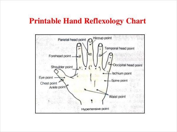 Reflexology Chart Templates u2013 9 Free PDF Documents Download - eye chart template