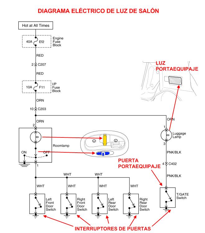 brasier diagrama de cableado de autos