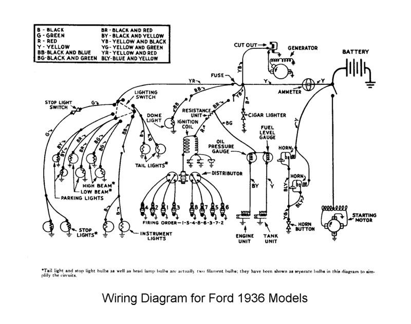 wiring diagram for 1936 ford pictures to pin on pinterest