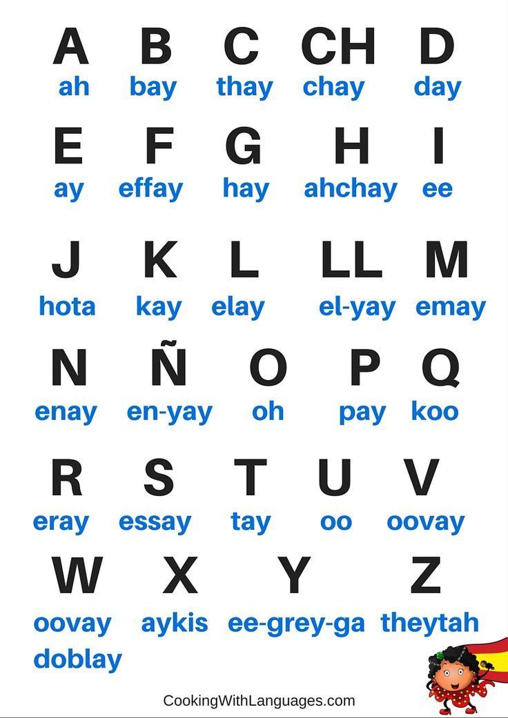 Free Spanish Printables Free English Printables Spanish - spanish alphabet chart