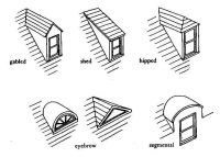 Types of Dormers - we want to replace the gabled dormer ...