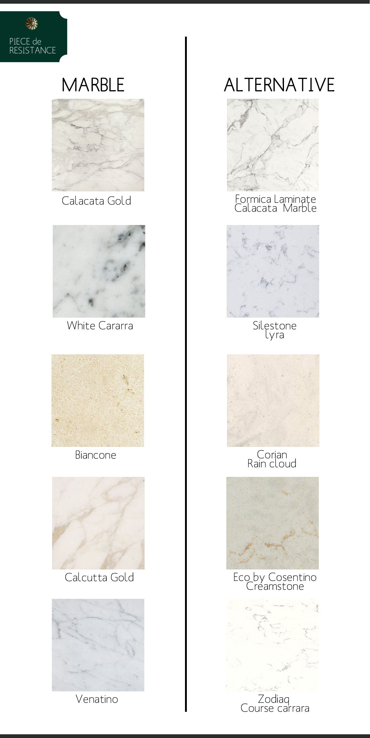 Cheap Alternatives To Granite Countertops Marble Countertops And Alternatives I Need To Remember This