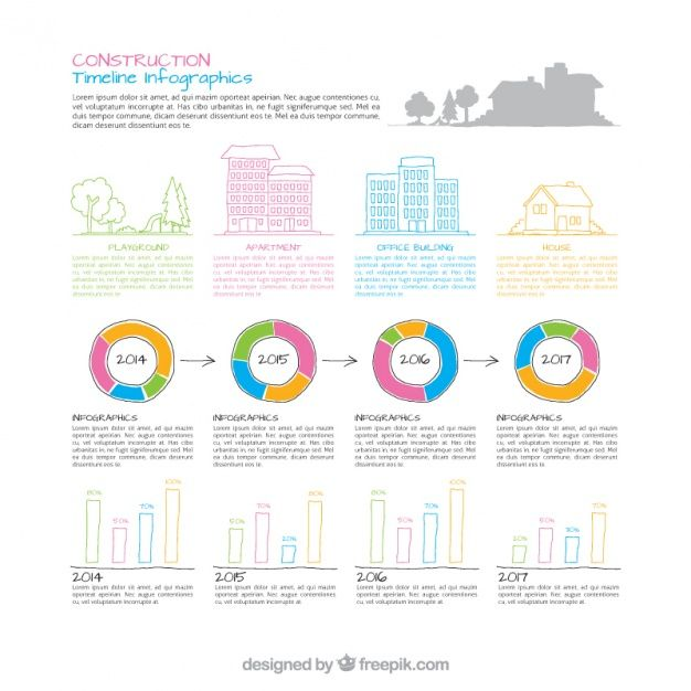 Construction timeline infographic Free Vector download for - construction timeline