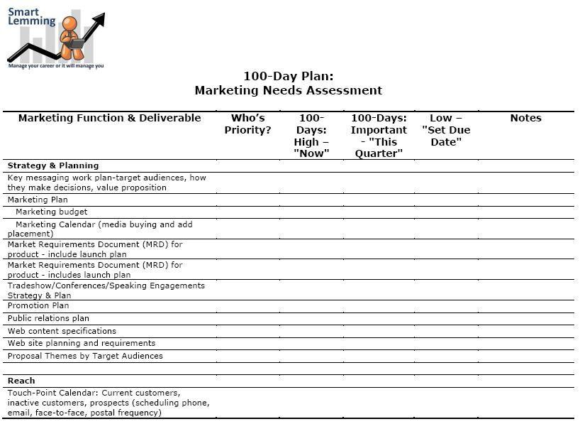 Marketing Needs Assessment #sample #marketing #assessment - sample assessment plan