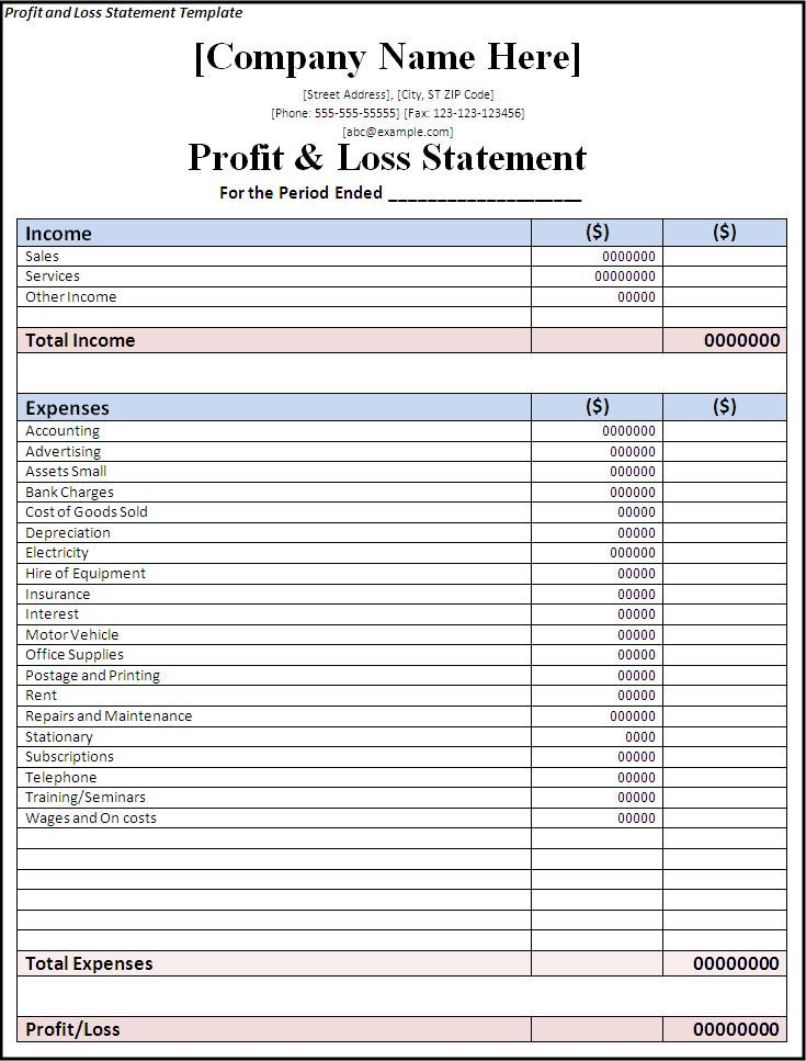 Profit And Loss Template Profit And Loss Statement Template Free - fillable profit and loss statement