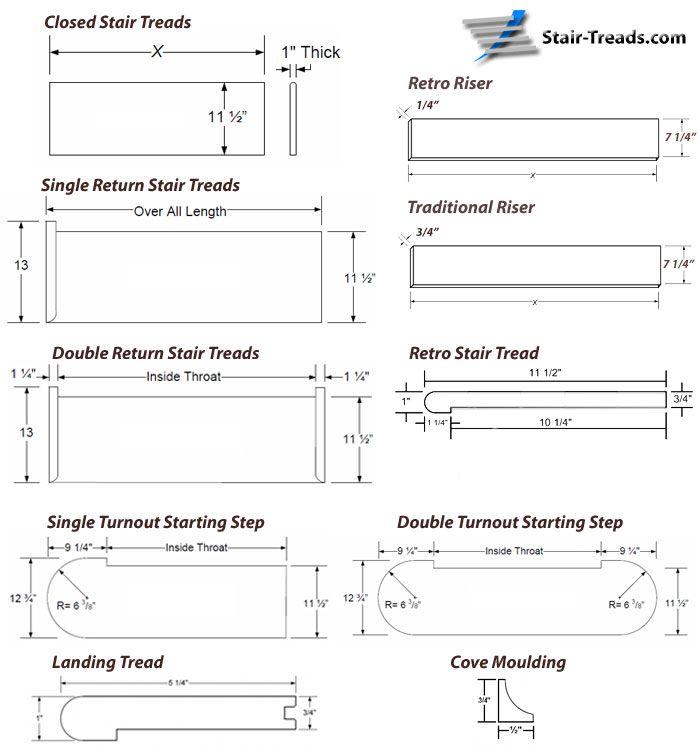 Standard Stair Tread Dimensions