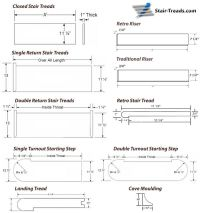 Standard Stair Tread Dimensions | Stairs | Pinterest ...