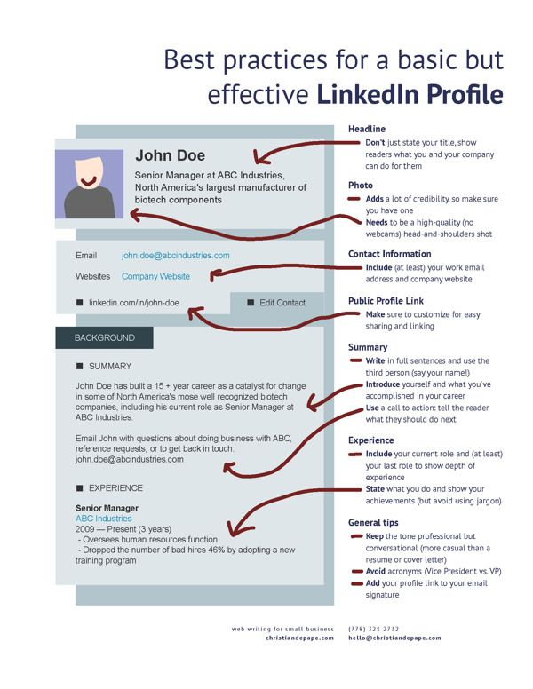 how to search resumes on linkedin 109 4 new linkedin features for