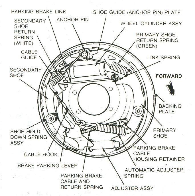 gm drum brakes diagram