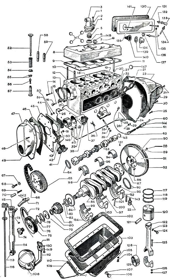 yj Schema moteur