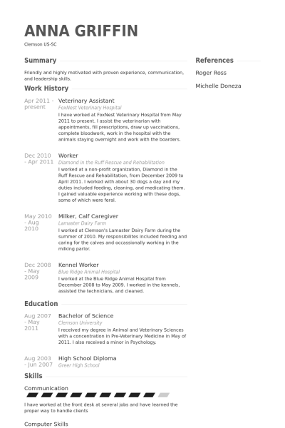 resume skill examples for vet assistant