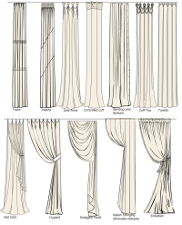 All sorts of different types of draperies and ways to hang ...