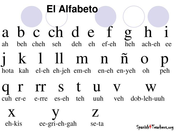 mexican sign language words - Saferbrowser Yahoo Image Search - spanish alphabet chart