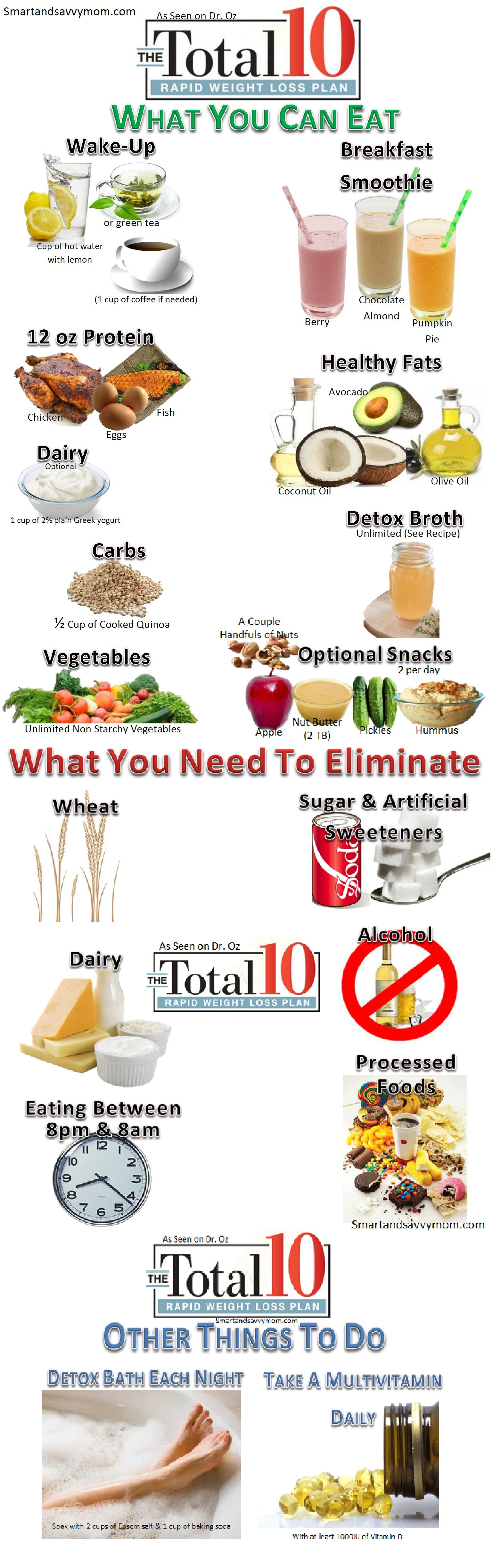 What To Eat For Fast Weight Loss Dr Oz Total 10 Rapid Weight Loss Plan Going To Try This