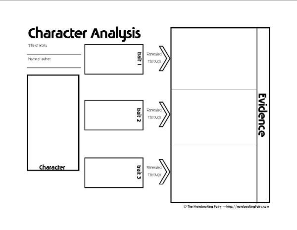 Character Analysis Graphic Organizer and Notebooking Page - using - character analysis template