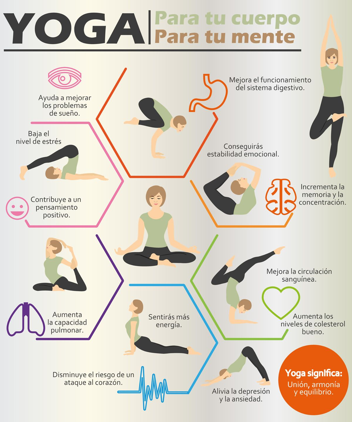 Beneficios Del Masaje En Silla Beneficios De Hacer Yoga Fitness And Sports Pinterest