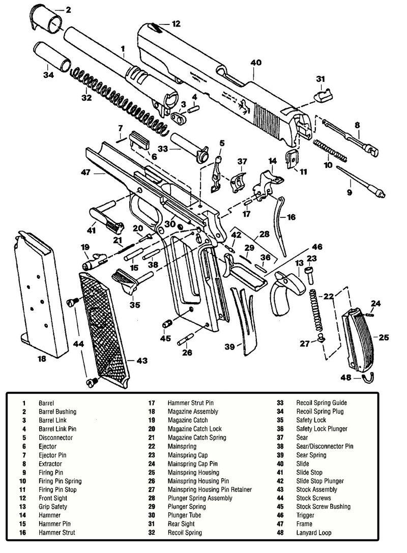 colt 1911 parts diagram