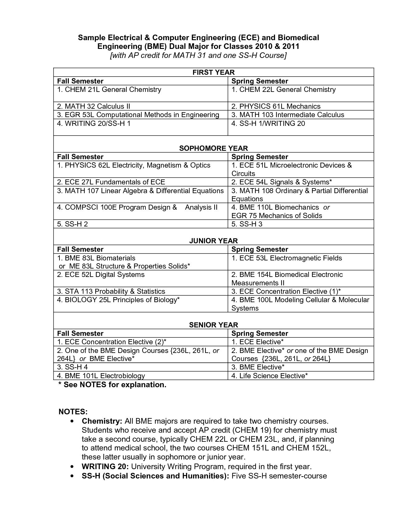 100 100 resume sles for ece 100 technical skills